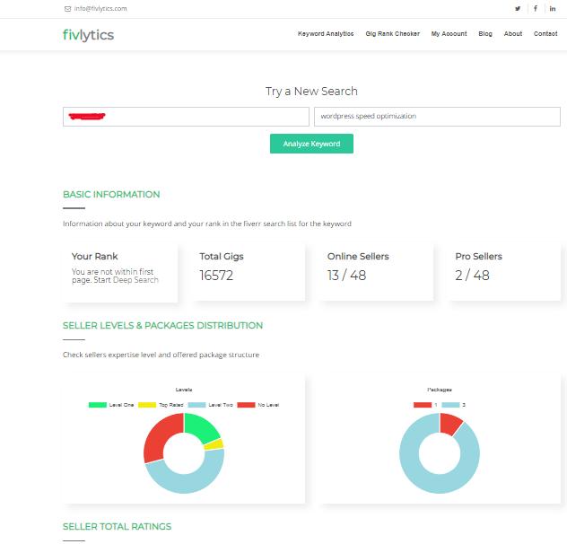 Fivlytics Fiverr Keyword Research Tool